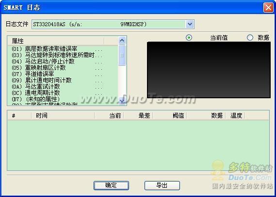 硬盘体检--HD Tune硬盘专业检测修复工具
