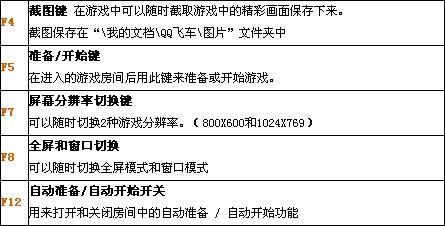 qq飞车操作方法