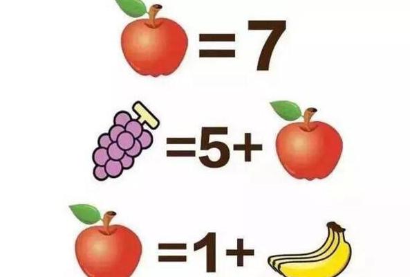 苹果+葡萄+香蕉算术题_苹果葡萄香蕉看图数学题答案是多少?苹果葡萄香蕉的算术题正确 ...