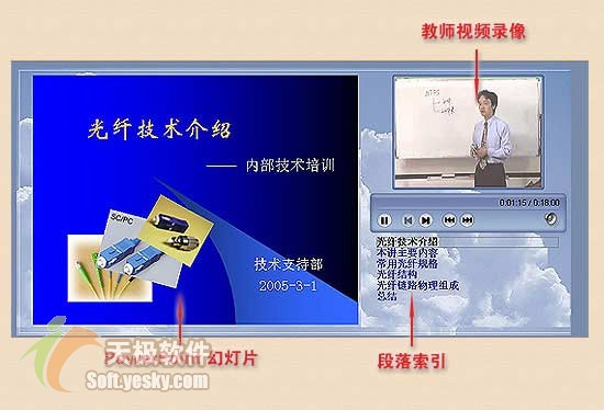 PowerPoint同步合成PPT幻灯片与讲演视频