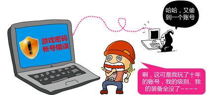 Windows 7漫画专辑:保护游戏账号