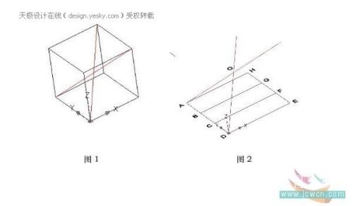 AutoCAD三维建模实例:排球