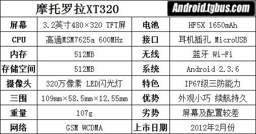 摩托罗拉XT320怎么样?XT320评测