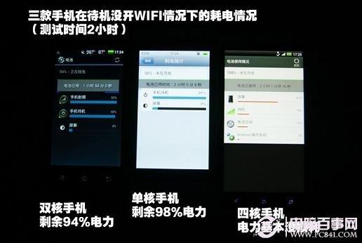 2小时候手机在关闭WIFI功能下的手机耗电情况结果