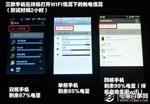 开启手机wifi功能2小时后电量消耗结果