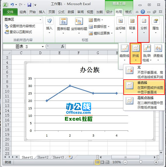 Excel2010折线图添加垂直线方法