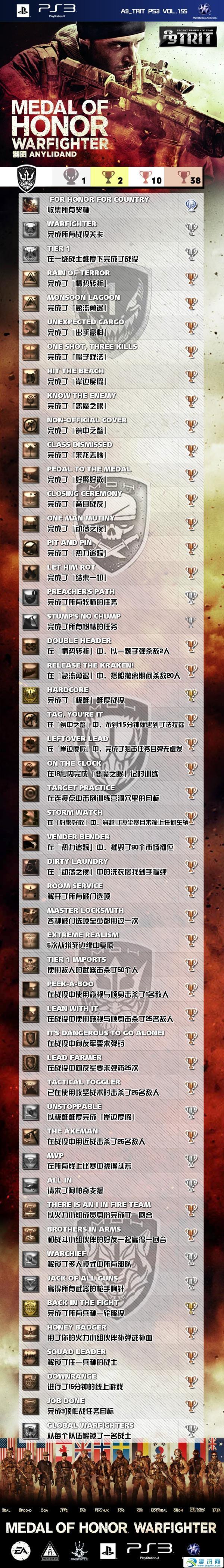 荣誉勋章:战士中文奖杯介绍
