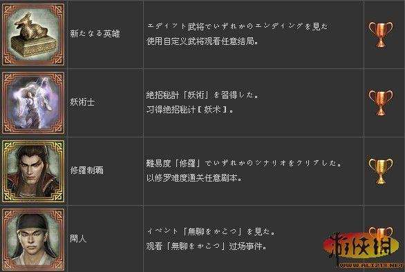 《真三国无双6:帝国》奖杯列表
