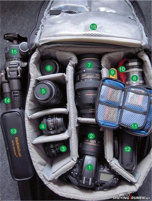 摄影背包客必备器材指南