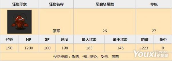 《乱斗堂》恶魔塔26-30层怪物资料