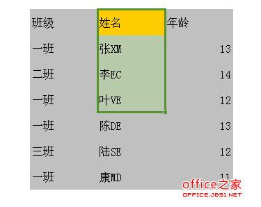 WPS Excel怎么选择不连续的单元格