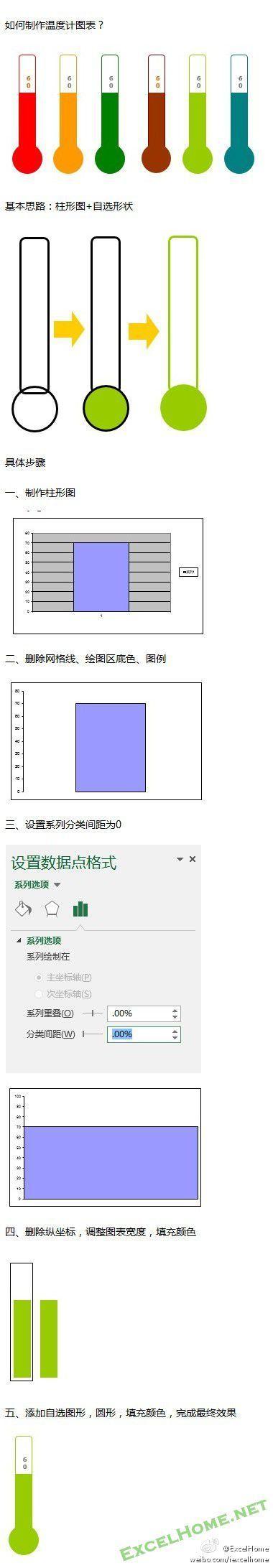 如何用Excel制作温度计?