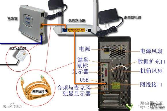 台式电脑怎么连接无线路由器