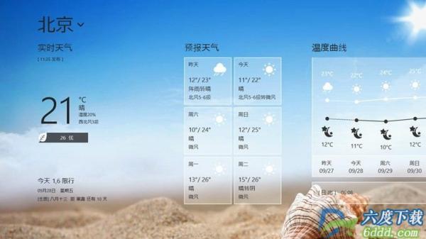 天气通和中国天气通有区别吗