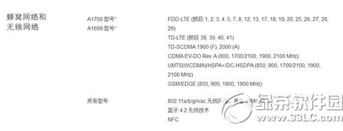 iphone6s国行、港行、日版、美版是三网通吗