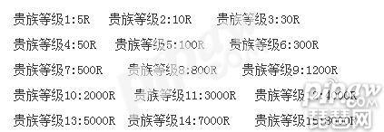 《六龙争霸3D》vip15多少钱