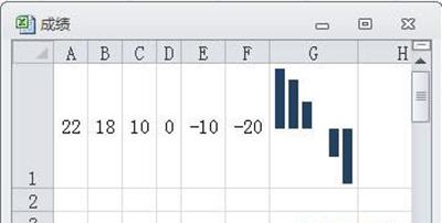 Excel2010在一个单元格中显示图表小技巧