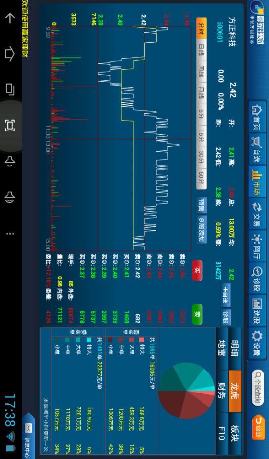 申万宏源赢家理财高端版HD软件截图3