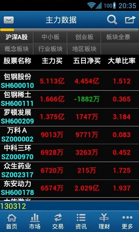 申万宏源高端软件截图3